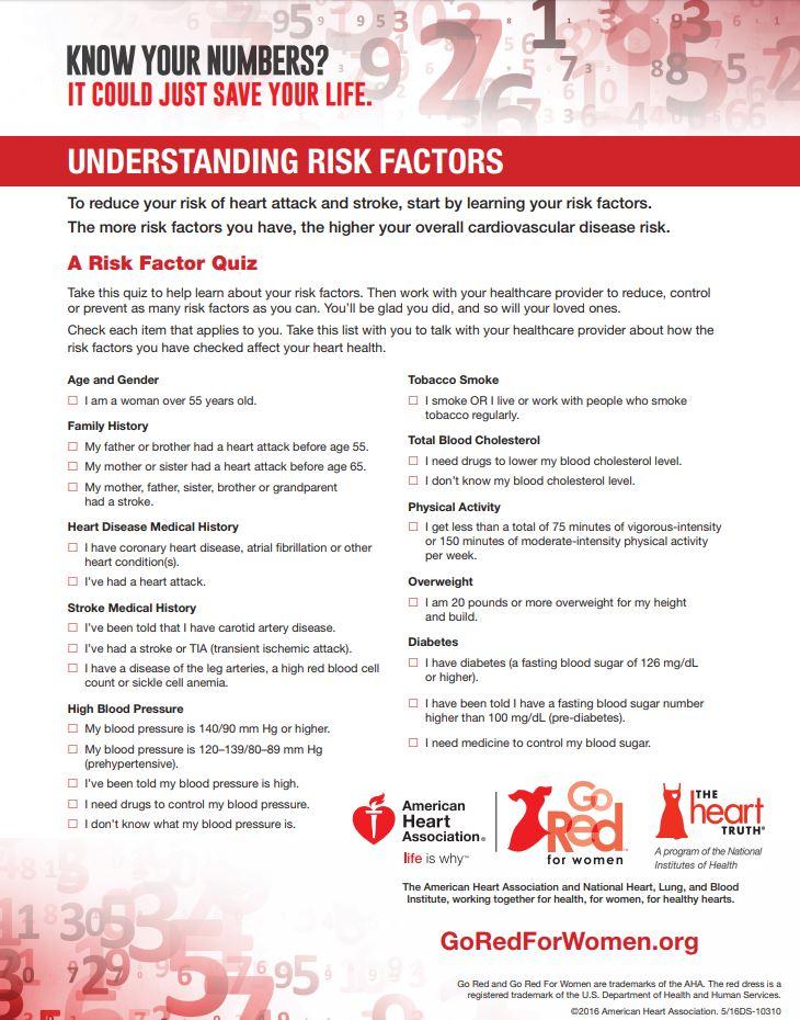 Know Your Numbers: Cardiac Quiz - Catholic Health Today